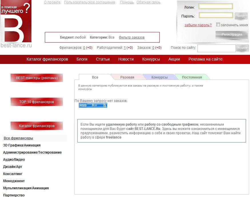 Сайты копирайтинга етхт ru